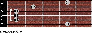C#6/9sus/G# for guitar on frets 4, 1, 1, 1, 2, 4