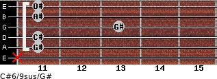 C#6/9sus/G# for guitar on frets x, 11, 11, 13, 11, 11