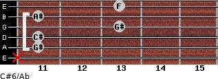C#6/Ab for guitar on frets x, 11, 11, 13, 11, 13