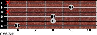 C#6/A# for guitar on frets 6, 8, 8, x, 9, x