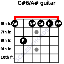 C#6/A# for guitar on frets 6, 8, 6, 6, 6, 6