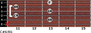 C#6/Bb for guitar on frets x, 13, 11, 13, 11, 13