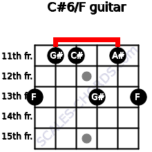 C#6/F for guitar on frets 13, 11, 11, 13, 11, 13