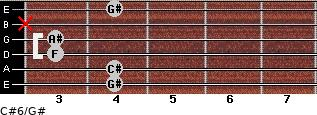 C#6/G# for guitar on frets 4, 4, 3, 3, x, 4