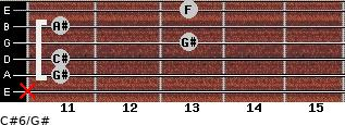 C#6/G# for guitar on frets x, 11, 11, 13, 11, 13