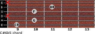 C#6b5 for guitar on frets 9, 10, x, 10, 11, x