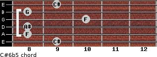 C#6b5 for guitar on frets 9, 8, 8, 10, 8, 9