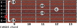 C#6b5 for guitar on frets 9, x, 11, 12, 11, 9