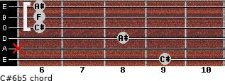 C#6b5 for guitar on frets 9, x, 8, 6, 6, 6