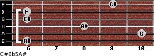 C#6b5/A# for guitar on frets 6, 10, 8, 6, 6, 9