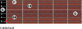 C#6b5/A# for guitar on frets x, 1, 5, 0, 2, 1