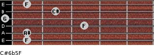 C#6b5/F for guitar on frets 1, 1, 3, 0, 2, 1