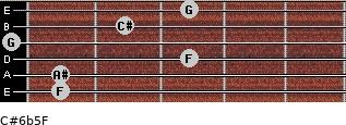 C#6b5/F for guitar on frets 1, 1, 3, 0, 2, 3