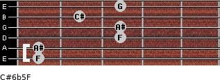 C#6b5/F for guitar on frets 1, 1, 3, 3, 2, 3