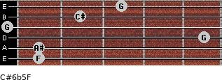 C#6b5/F for guitar on frets 1, 1, 5, 0, 2, 3