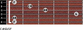 C#6b5/F for guitar on frets 1, 1, 5, 3, 2, 1