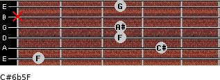 C#6b5/F for guitar on frets 1, 4, 3, 3, x, 3