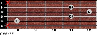 C#6b5/F for guitar on frets x, 8, 11, 12, 11, x