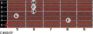 C#6b5/F for guitar on frets x, 8, 5, 6, 6, 6