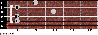 C#6b5/F for guitar on frets x, 8, 8, 10, 8, 9