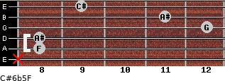 C#6b5/F for guitar on frets x, 8, 8, 12, 11, 9