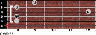 C#6b5/F for guitar on frets x, 8, 8, 12, 8, 9