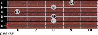 C#6b5/F for guitar on frets x, 8, 8, 6, 8, 9