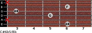 C#6b5/Bb for guitar on frets 6, x, 5, 3, 6, x