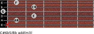 C#6b5/Bb add(m3) guitar chord