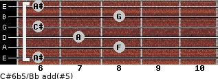 C#6b5/Bb add(#5) guitar chord