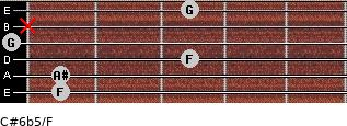 C#6b5/F for guitar on frets 1, 1, 3, 0, x, 3