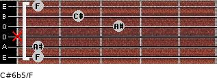 C#6b5/F for guitar on frets 1, 1, x, 3, 2, 1