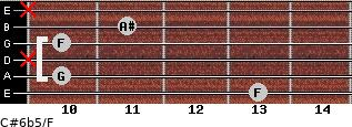 C#6b5/F for guitar on frets 13, 10, x, 10, 11, x