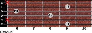 C#6sus for guitar on frets 9, x, 8, 6, 9, x