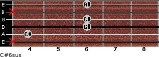 C#6sus for guitar on frets x, 4, 6, 6, x, 6