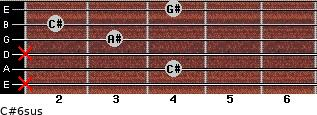 C#6sus for guitar on frets x, 4, x, 3, 2, 4