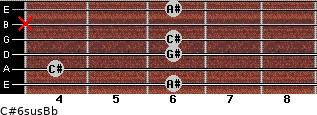 C#6sus/Bb for guitar on frets 6, 4, 6, 6, x, 6