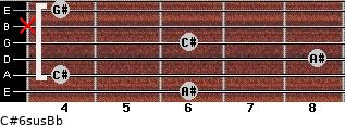 C#6sus/Bb for guitar on frets 6, 4, 8, 6, x, 4