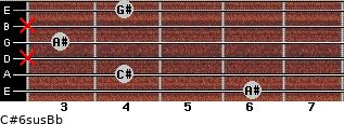 C#6sus/Bb for guitar on frets 6, 4, x, 3, x, 4