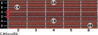C#6sus/Bb for guitar on frets 6, 4, x, x, 2, 4