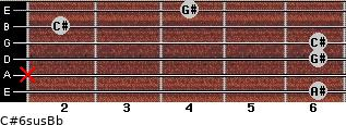 C#6sus/Bb for guitar on frets 6, x, 6, 6, 2, 4
