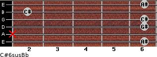 C#6sus/Bb for guitar on frets 6, x, 6, 6, 2, 6