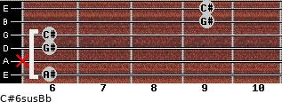C#6sus/Bb for guitar on frets 6, x, 6, 6, 9, 9