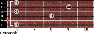 C#6sus/Bb for guitar on frets 6, x, 8, 6, 9, 6