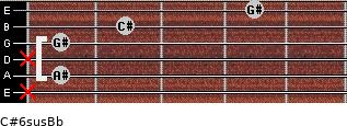 C#6sus/Bb for guitar on frets x, 1, x, 1, 2, 4