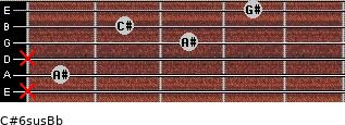 C#6sus/Bb for guitar on frets x, 1, x, 3, 2, 4