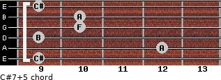 C#7(+5) for guitar on frets 9, 12, 9, 10, 10, 9