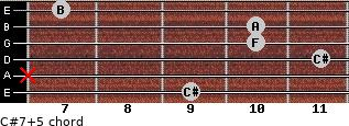 C#7(+5) for guitar on frets 9, x, 11, 10, 10, 7
