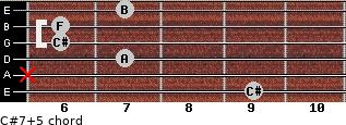 C#7(+5) for guitar on frets 9, x, 7, 6, 6, 7