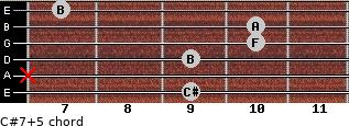 C#7(+5) for guitar on frets 9, x, 9, 10, 10, 7
